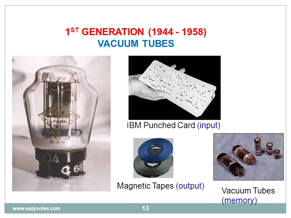 13 1 ST GENERATION (1944 - 1958) VACUUM TUBES IBM Punched Card (input) Magnetic Tapes (output) Vacuum Tubes (memory) www.eazynotes.com