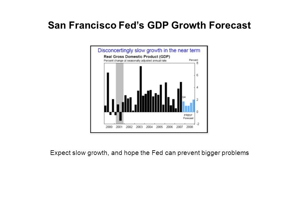 Expect slow growth, and hope the Fed can prevent bigger problems San Francisco Fed's GDP Growth Forecast