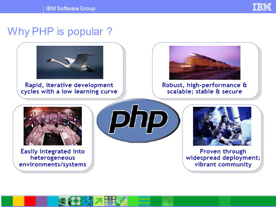 IBM Software Group Why PHP is popular