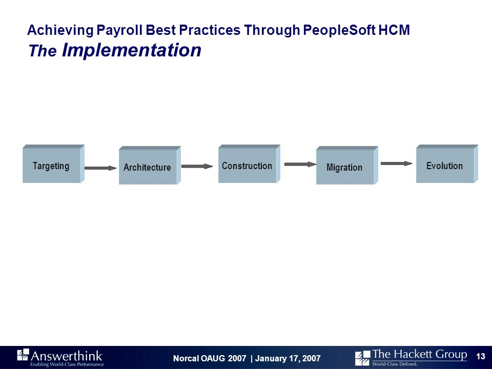 Norcal OAUG 2007 | January 17, 2007 13 Achieving Payroll Best Practices Through PeopleSoft HCM The Implementation Targeting Architecture Construction