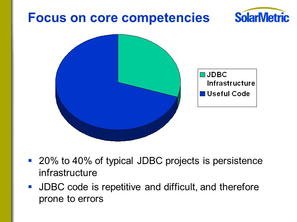 Focus on core competencies  20% to 40% of typical JDBC projects is persistence infrastructure  JDBC code is repetitive and difficult, and therefore prone to errors