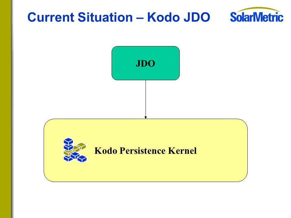 Current Situation – Kodo JDO JDO Kodo Persistence Kernel