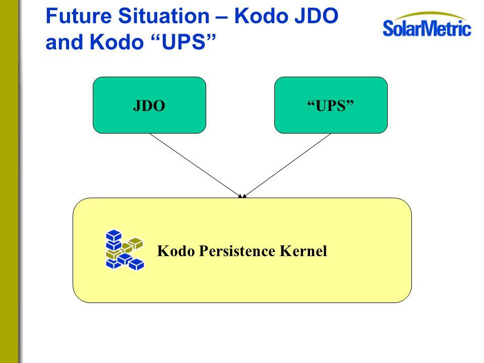 "Future Situation – Kodo JDO and Kodo ""UPS"" JDO Kodo Persistence Kernel ""UPS"""