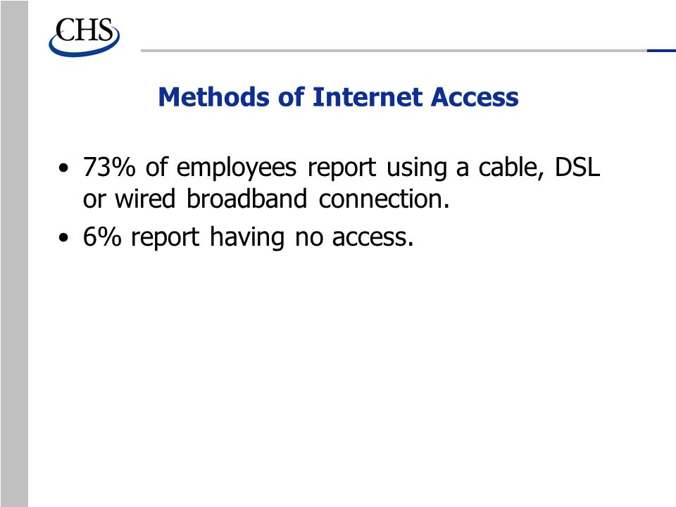 Methods of Internet Access 73% of employees report using a cable, DSL or wired broadband connection.