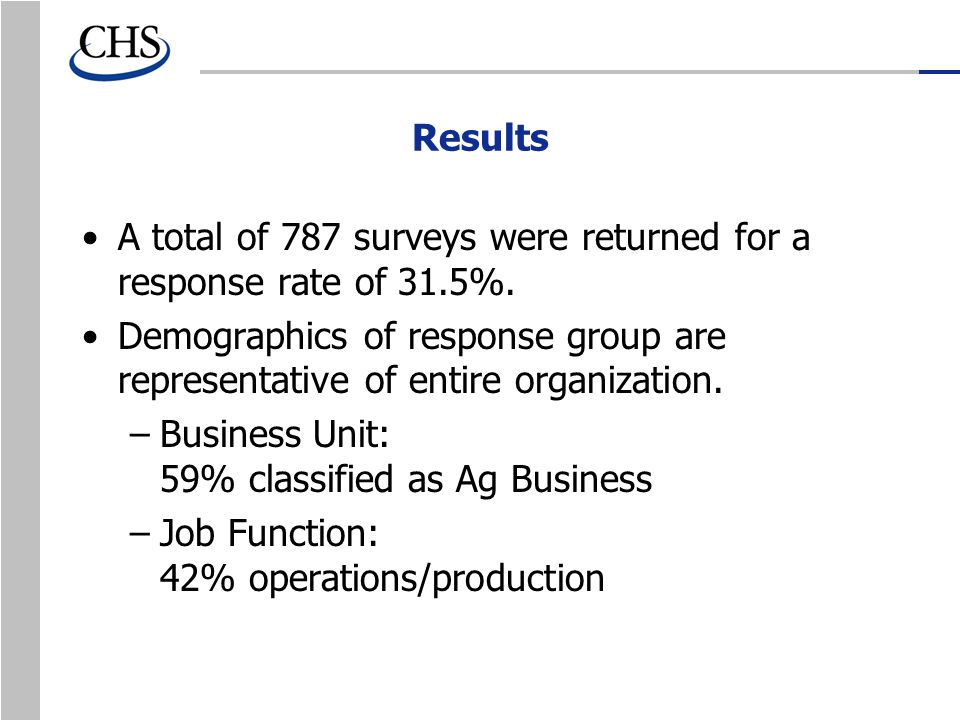 Results A total of 787 surveys were returned for a response rate of 31.5%.