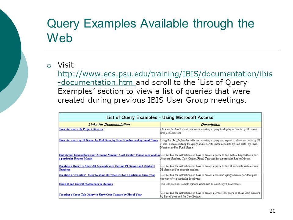 20 Query Examples Available through the Web  Visit http://www.ecs.psu.edu/training/IBIS/documentation/ibis -documentation.htm and scroll to the 'List of Query Examples' section to view a list of queries that were created during previous IBIS User Group meetings.