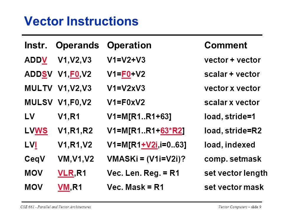 CSE 661 - Parallel and Vector ArchitecturesVector Computers – slide 9 Instr.OperandsOperationComment ADDV V1,V2,V3V1=V2+V3vector + vector ADDSV V1,F0,V2V1=F0+V2scalar + vector MULTV V1,V2,V3V1=V2xV3vector x vector MULSV V1,F0,V2V1=F0xV2scalar x vector LV V1,R1V1=M[R1..R1+63]load, stride=1 LVWS V1,R1,R2V1=M[R1..R1+63*R2]load, stride=R2 LVI V1,R1,V2V1=M[R1+V2i,i=0..63] load, indexed CeqV VM,V1,V2VMASKi = (V1i=V2i)?comp.