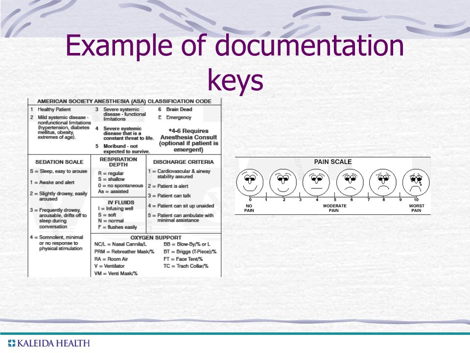 . Example of documentation keys