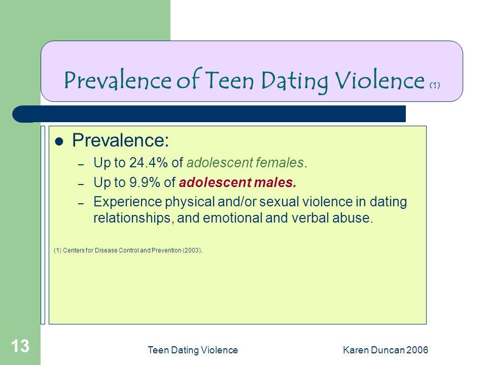 Teen Dating ViolenceKaren Duncan 2006 13 Prevalence of Teen Dating Violence (1) Prevalence: – Up to 24.4% of adolescent females.