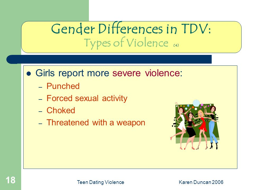 Teen Dating ViolenceKaren Duncan 2006 18 Gender Differences in TDV: Types of Violence (4) Girls report more severe violence: – Punched – Forced sexual activity – Choked – Threatened with a weapon