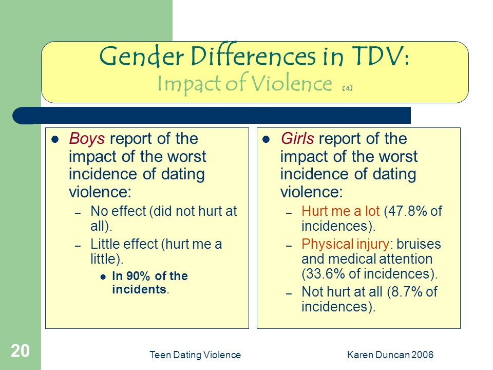Teen Dating ViolenceKaren Duncan 2006 20 Gender Differences in TDV: Impact of Violence (4) Boys report of the impact of the worst incidence of dating violence: – No effect (did not hurt at all).