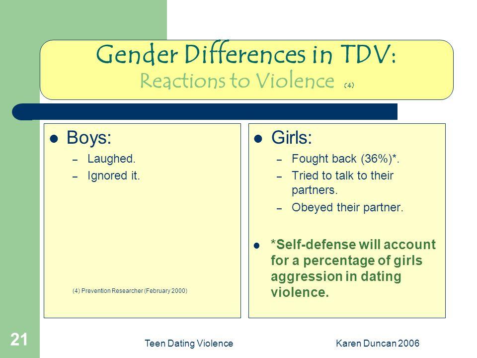 Teen Dating ViolenceKaren Duncan 2006 21 Gender Differences in TDV: Reactions to Violence (4) Boys: – Laughed.