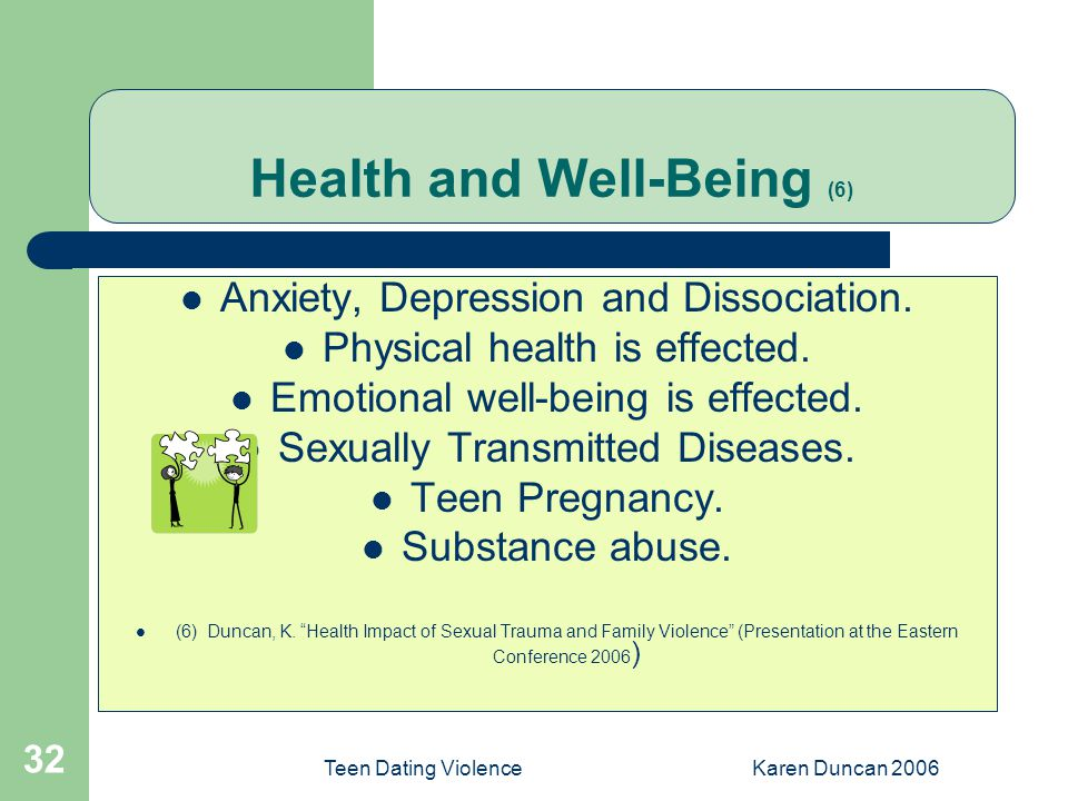 Teen Dating ViolenceKaren Duncan 2006 32 Health and Well-Being (6) Anxiety, Depression and Dissociation.