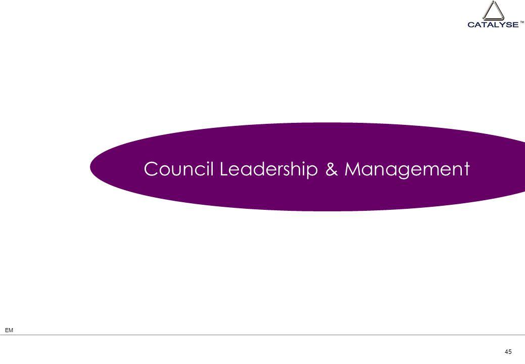 45 Council Leadership & Management EM
