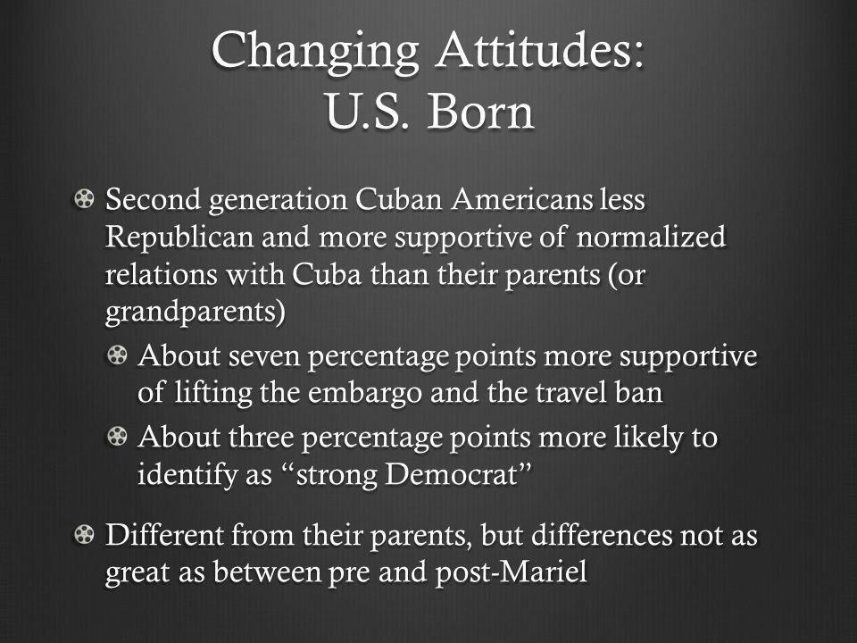 Changing Attitudes: U.S.