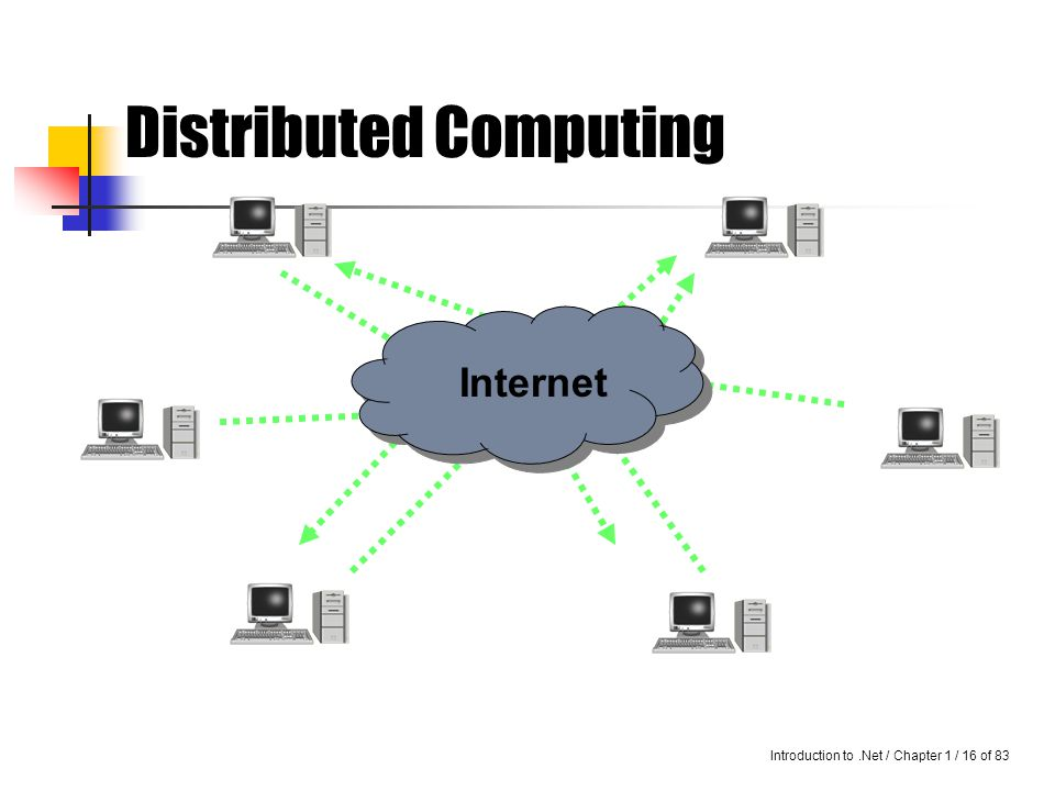 Introduction to.Net / Chapter 1 / 15 of 83 Transformation in Computing Centralized Computing Client-Server Computing Distributed Computing Smart terminals Network In local distributed computing, computers are present generally in a LAN