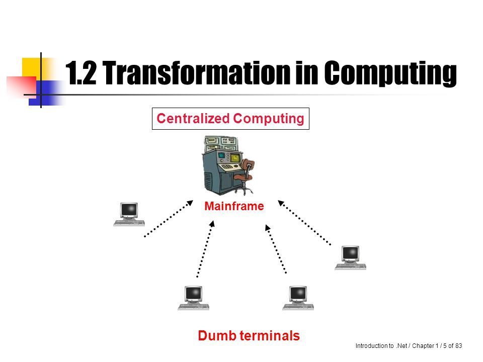 Introduction to.Net / Chapter 1 / 4 of 83 1.2 Transformation in Computing In the beginning of the computing timeline, When the concept of networks was introduced, a mainframe was placed at the head, with several dumb terminals connected to it dumb terminals did not process any processing power all the processing was done at the mainframe's end