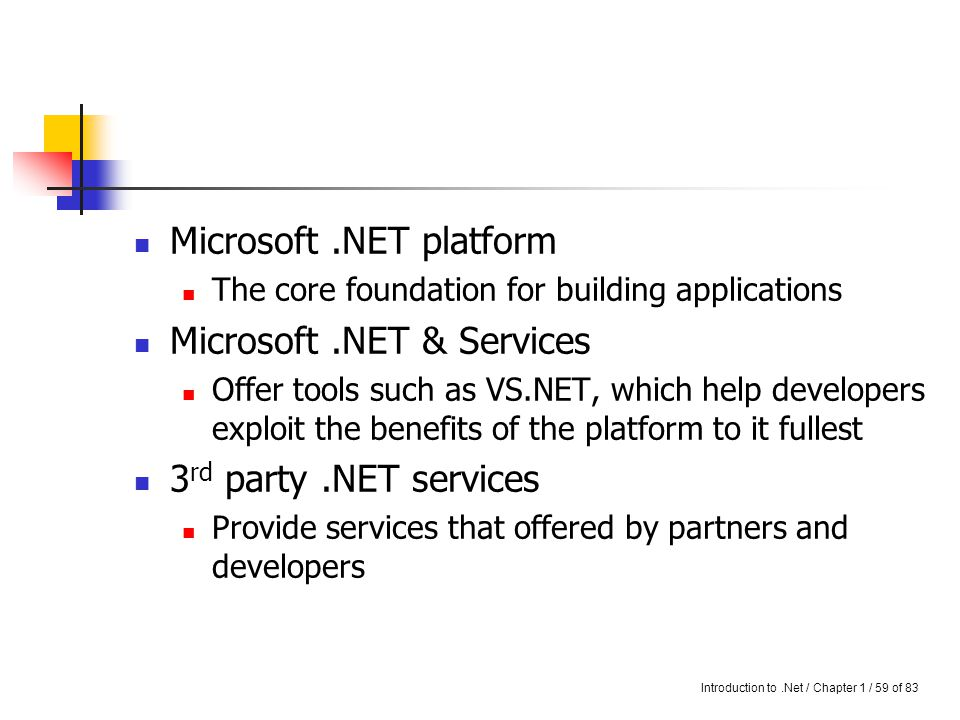 Introduction to.Net / Chapter 1 / 58 of 83 Components of Microsoft.NET MS.NET Products & Services 3 rd Party.NET services MS.NET Platform VS.NET MSN.NET Office.NET bCentral server for.NET Windows.NET.Net infrastructure + tools.Net user experience.NET building block services.NET device software Range of partners & developers with opportunity to produce services built on.NET platform