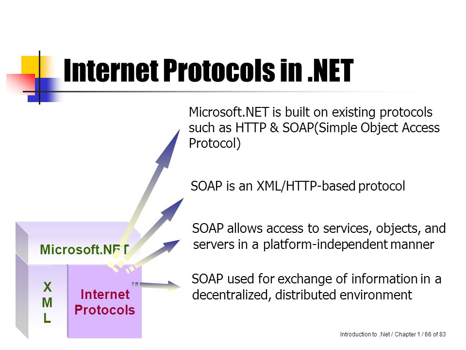 Introduction to.Net / Chapter 1 / 65 of 83 Cont… Besides XML, the.NET platform is also built on Internet Protocols such as HTTP and SOAP