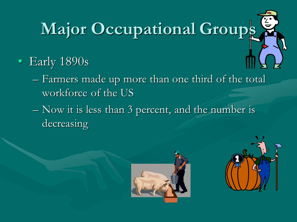 Major Occupational Groups Early 1890sEarly 1890s –Farmers made up more than one third of the total workforce of the US –Now it is less than 3 percent, and the number is decreasing