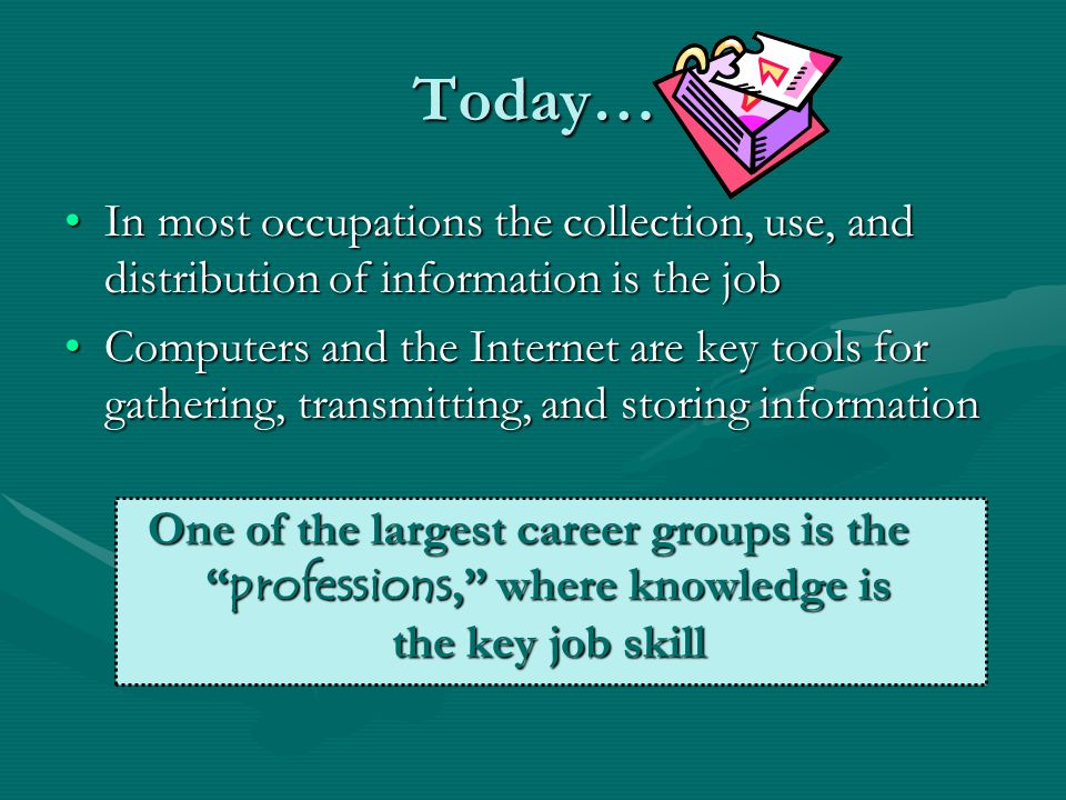 Today… In most occupations the collection, use, and distribution of information is the jobIn most occupations the collection, use, and distribution of information is the job Computers and the Internet are key tools for gathering, transmitting, and storing informationComputers and the Internet are key tools for gathering, transmitting, and storing information One of the largest career groups is the professions, where knowledge is the key job skill