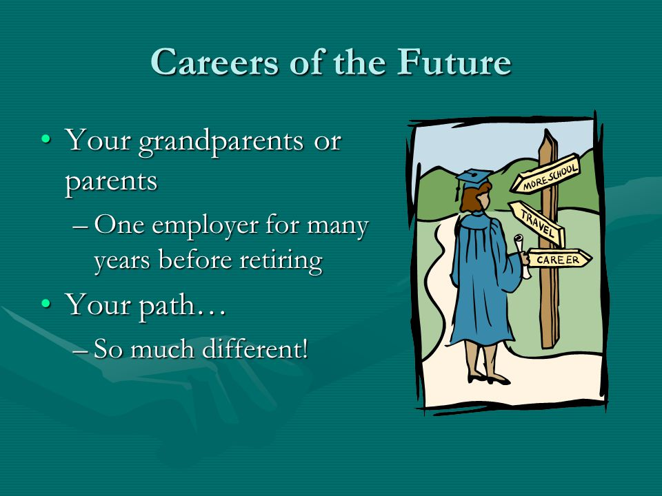 Careers of the Future Your grandparents or parentsYour grandparents or parents –One employer for many years before retiring Your path…Your path… –So much different!