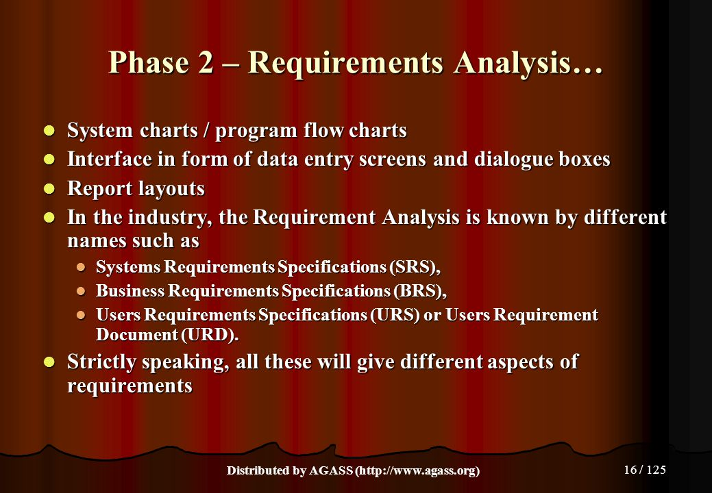 16 / 125 Phase 2 – Requirements Analysis… System charts / program flow charts System charts / program flow charts Interface in form of data entry scre