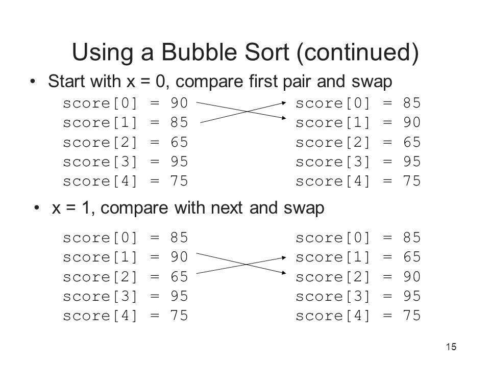 15 Using a Bubble Sort (continued) Start with x = 0, compare first pair and swap score[0] = 90 score[1] = 85 score[2] = 65 score[3] = 95 score[4] = 75 score[0] = 85 score[1] = 90 score[2] = 65 score[3] = 95 score[4] = 75 x = 1, compare with next and swap score[0] = 85 score[1] = 90 score[2] = 65 score[3] = 95 score[4] = 75 score[0] = 85 score[1] = 65 score[2] = 90 score[3] = 95 score[4] = 75