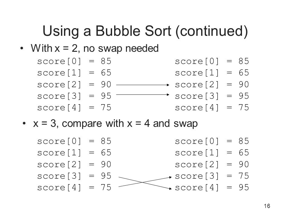 16 Using a Bubble Sort (continued) With x = 2, no swap needed score[0] = 85 score[1] = 65 score[2] = 90 score[3] = 95 score[4] = 75 score[0] = 85 scor