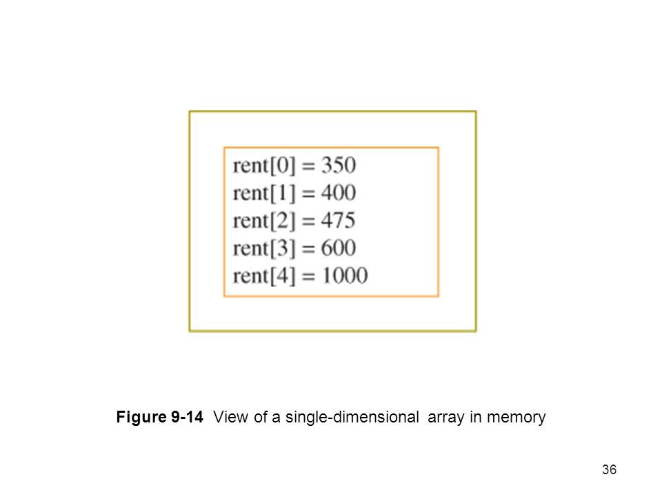36 Figure 9-14 View of a single-dimensional array in memory