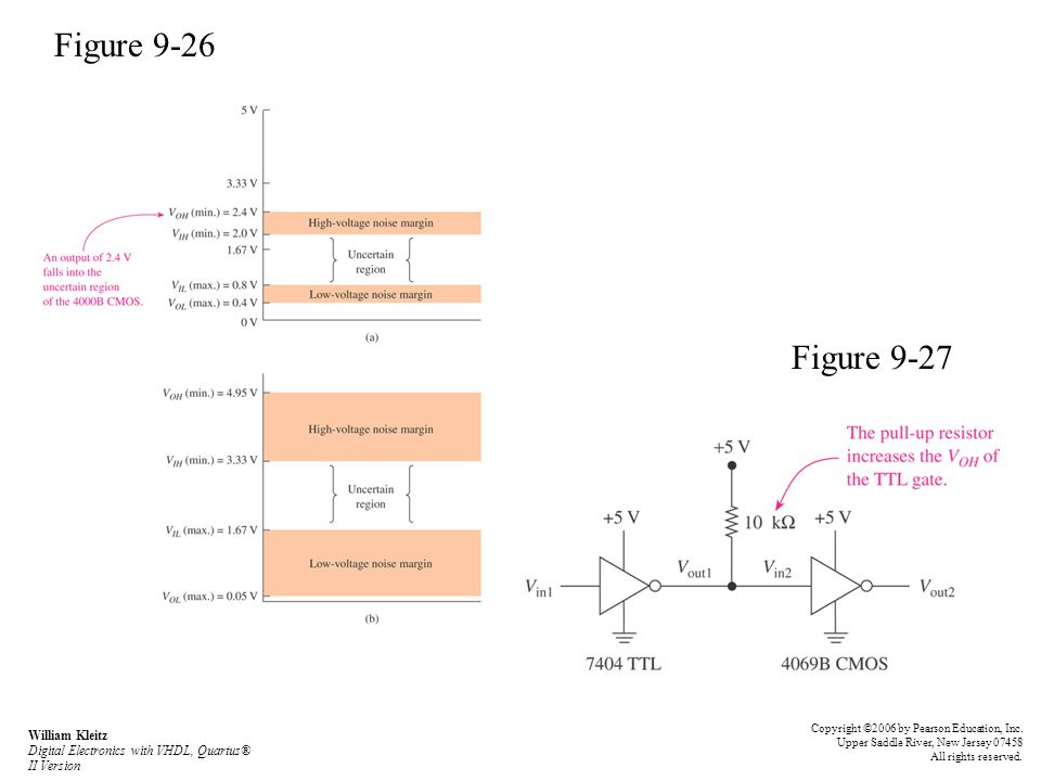 Figure 9-26 Figure 9-27 William Kleitz Digital Electronics with VHDL, Quartus® II Version Copyright ©2006 by Pearson Education, Inc. Upper Saddle Rive