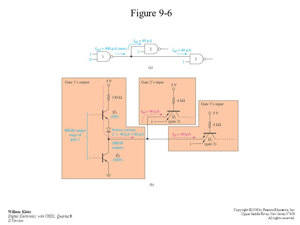 Figure 9-6 William Kleitz Digital Electronics with VHDL, Quartus® II Version Copyright ©2006 by Pearson Education, Inc. Upper Saddle River, New Jersey