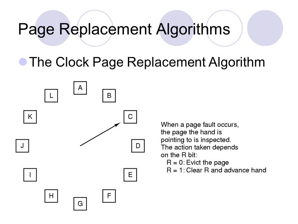Page Replacement Algorithms The Clock Page Replacement Algorithm