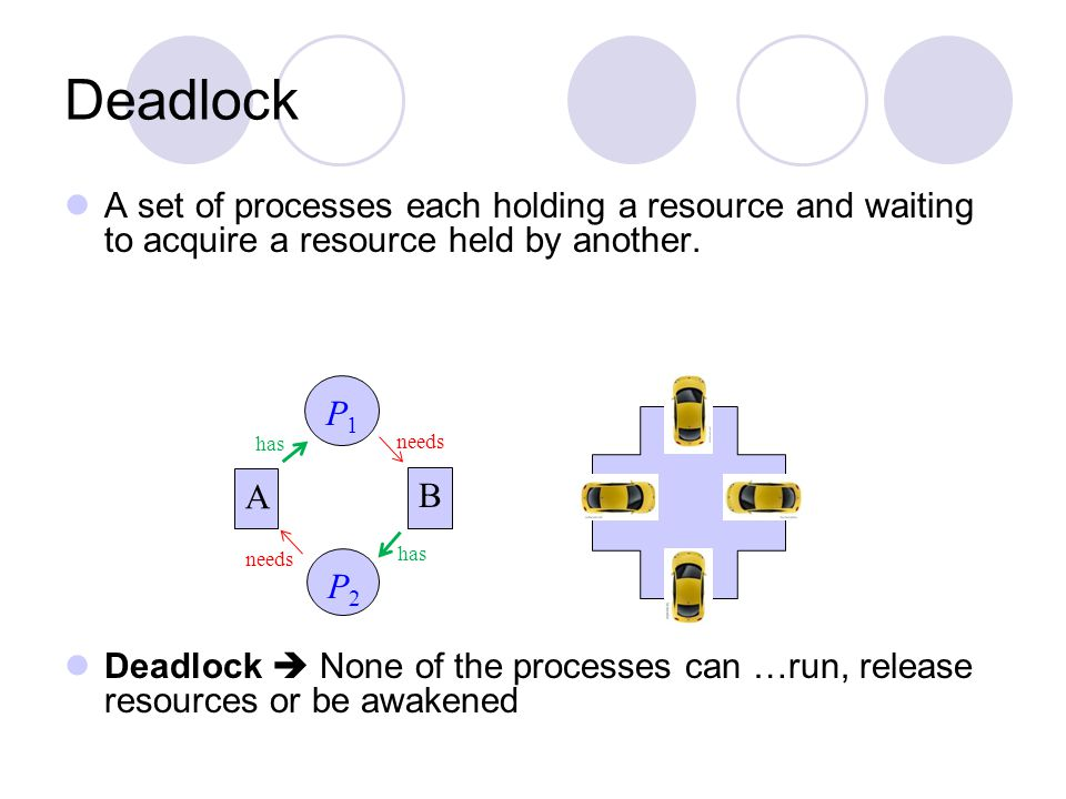 Deadlock A set of processes each holding a resource and waiting to acquire a resource held by another. Deadlock  None of the processes can …run, rele