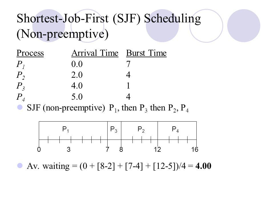 Shortest-Job-First (SJF) Scheduling (Non-preemptive) ProcessArrival TimeBurst Time P 1 0.0 7 P 2 2.0 4 P 3 4.0 1 P 4 5.0 4 SJF (non-preemptive) P 1, then P 3 then P 2, P 4 Av.