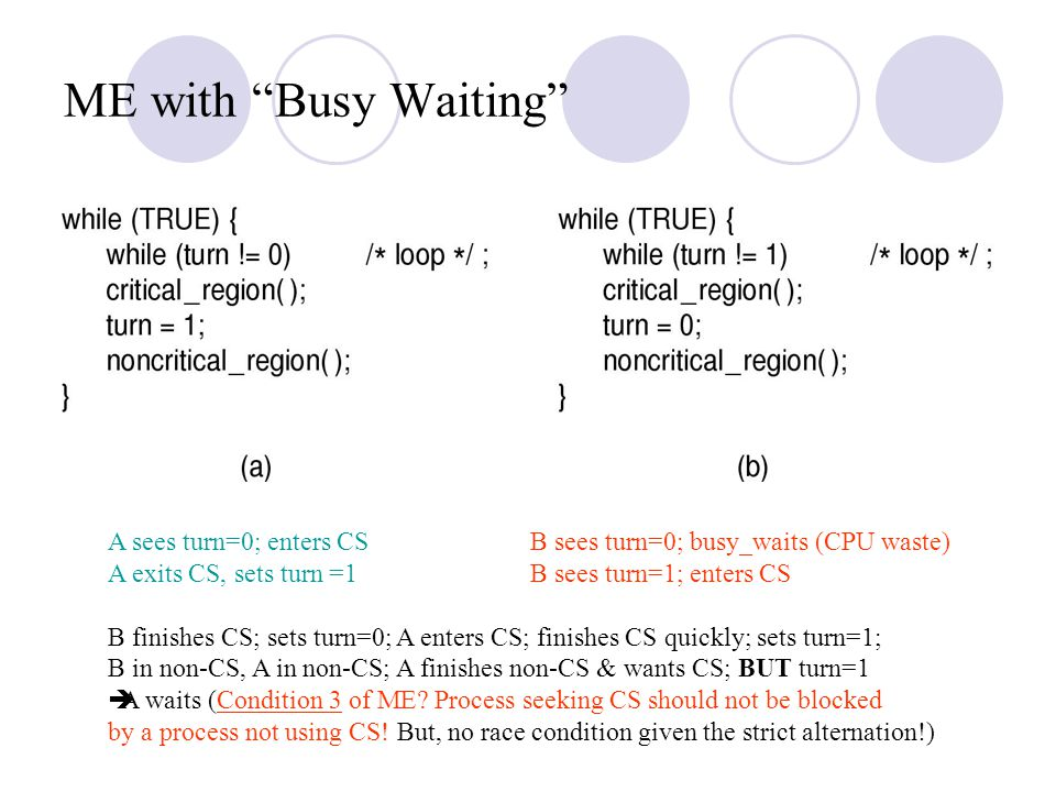 "ME with ""Busy Waiting"" A sees turn=0; enters CSB sees turn=0; busy_waits (CPU waste) A exits CS, sets turn =1B sees turn=1; enters CS B finishes CS; s"
