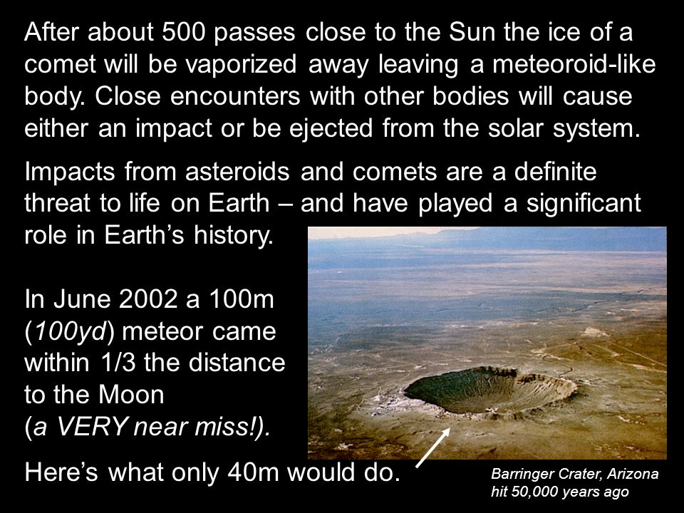 After about 500 passes close to the Sun the ice of a comet will be vaporized away leaving a meteoroid-like body.