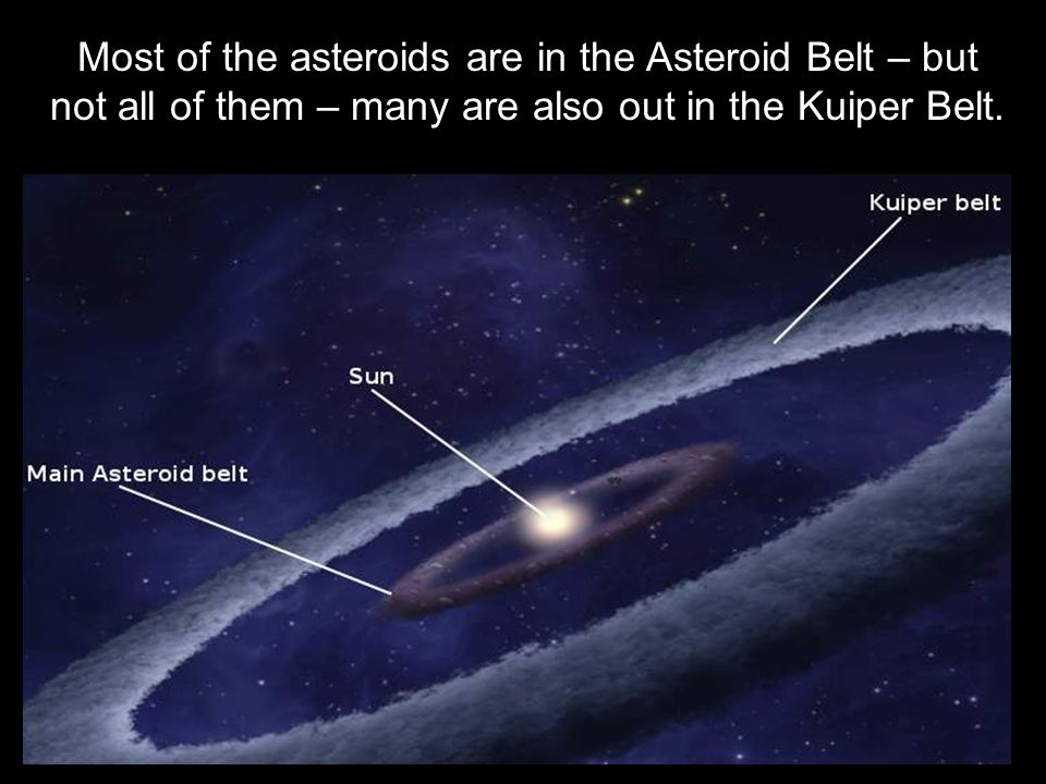 Most of the asteroids are in the Asteroid Belt – but not all of them – many are also out in the Kuiper Belt.