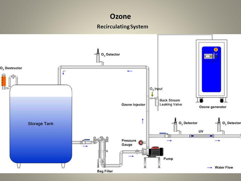 Ozone Recirculating System