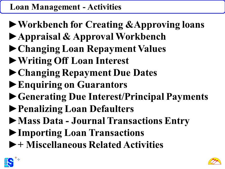 Loan Management – You Can Control/1 Loan Products to be Used Maximum & Minimum Loan Amount Maximum & Minimum No.