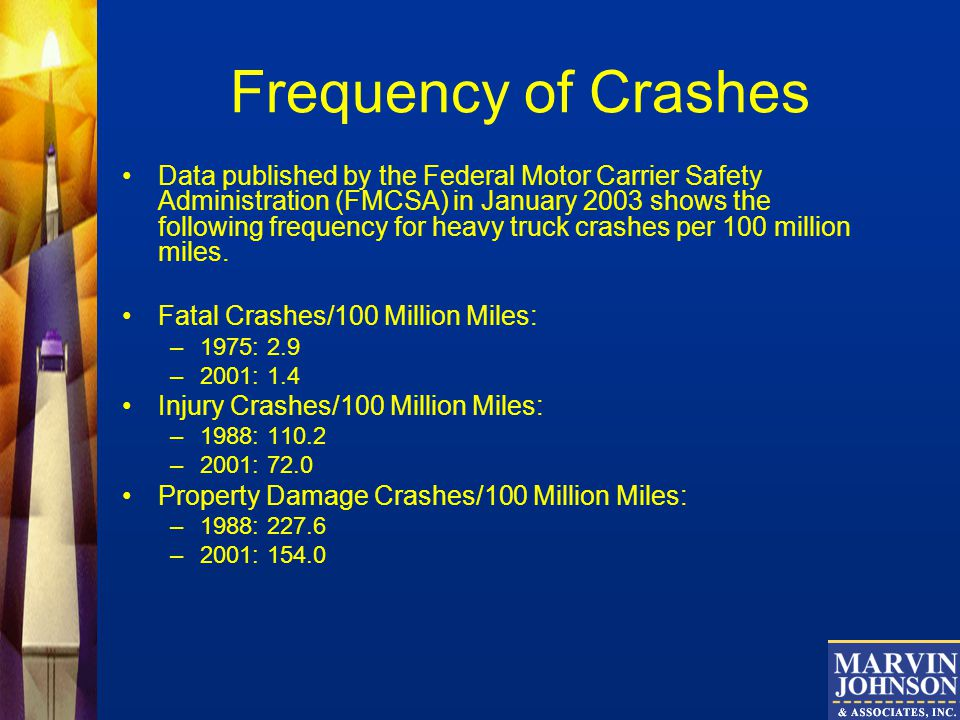 Frequency of Crashes Data published by the Federal Motor Carrier Safety Administration (FMCSA) in January 2003 shows the following frequency for heavy truck crashes per 100 million miles.