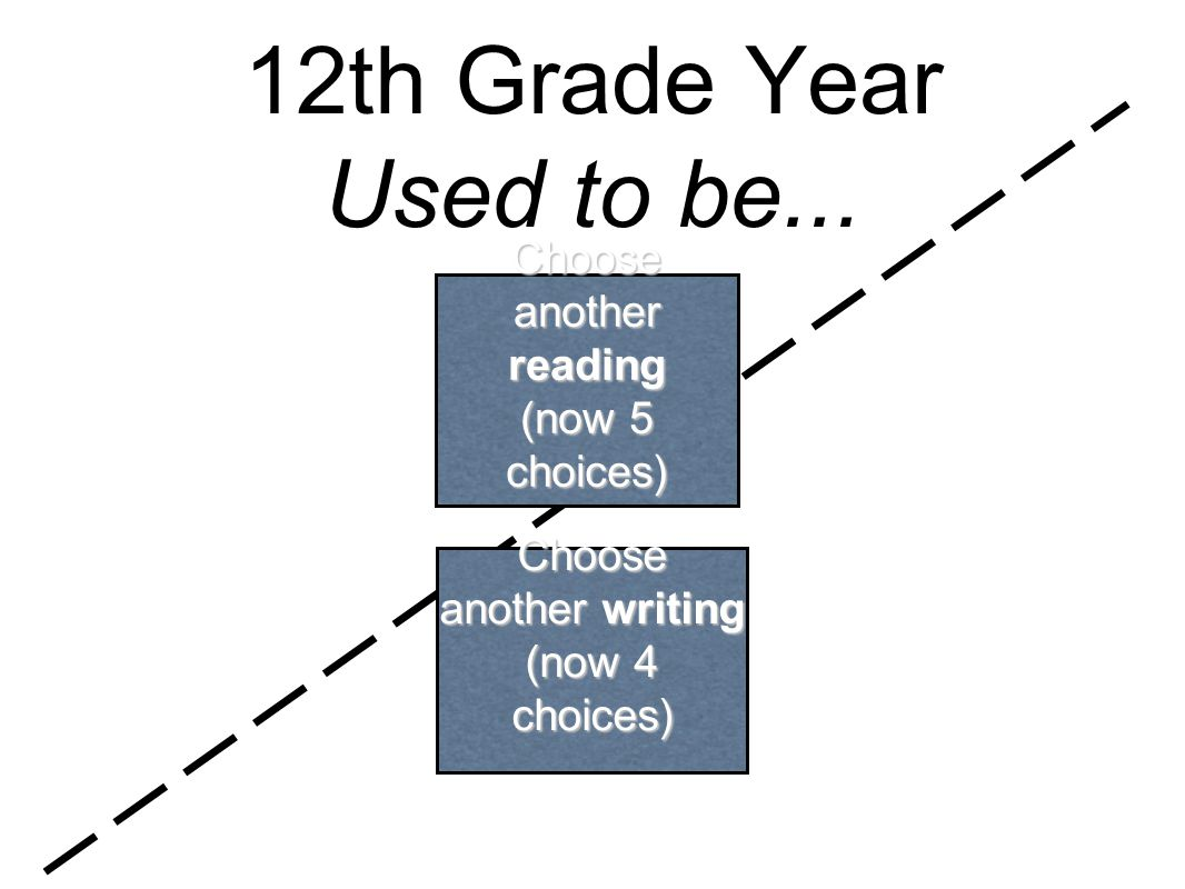 12th Grade Year Used to be... Choose another reading (now 5 choices) Choose another writing (now 4 choices)