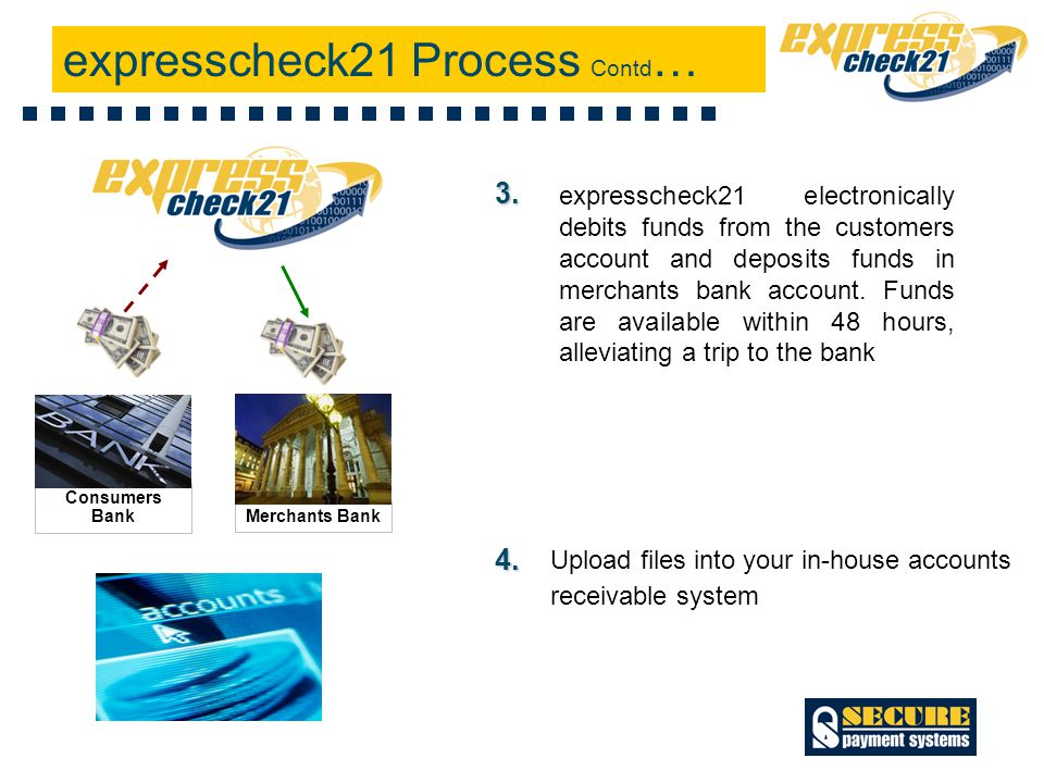 expresscheck21 electronically debits funds from the customers account and deposits funds in merchants bank account.