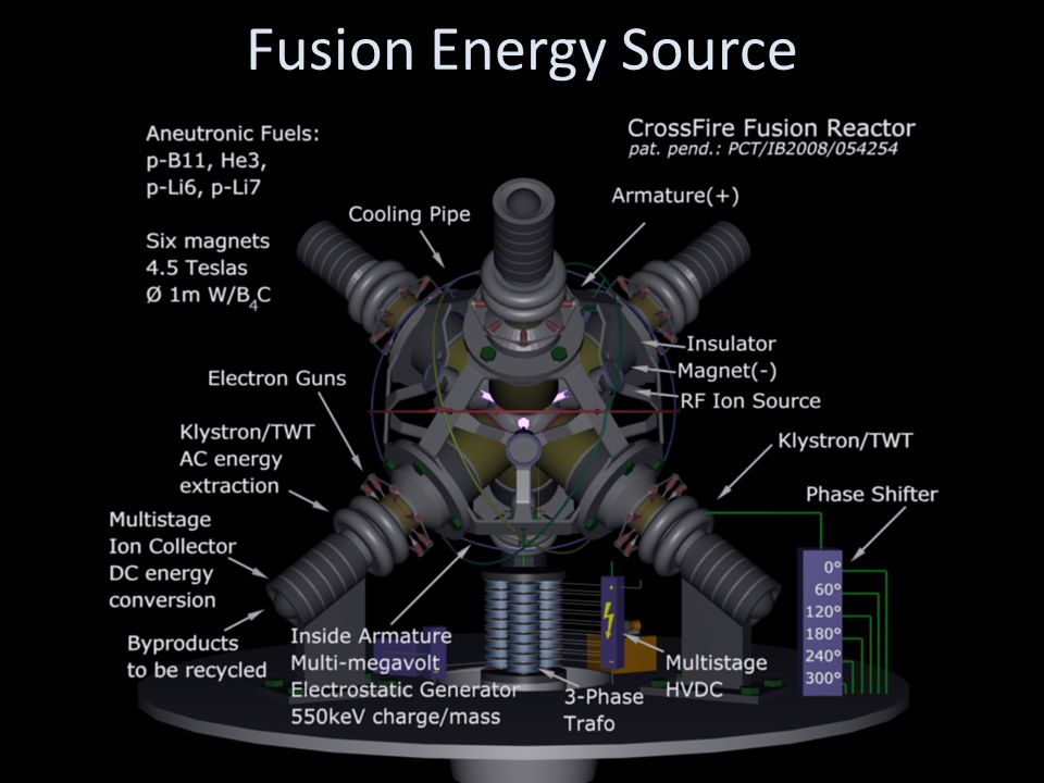 Fusion fuels: He-3, Li-6/7, deuterium, and B-11; available on moons, planets and asteroids.