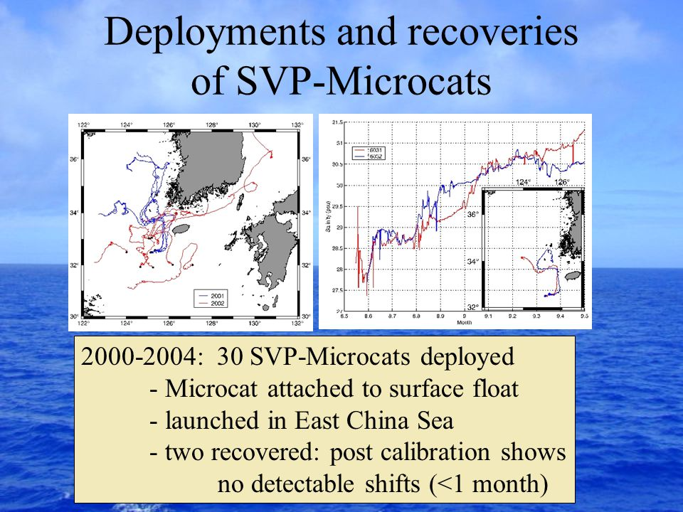 Deployments and recoveries of SVP-Microcats 2000-2004: 30 SVP-Microcats deployed - Microcat attached to surface float - launched in East China Sea - two recovered: post calibration shows no detectable shifts (<1 month)