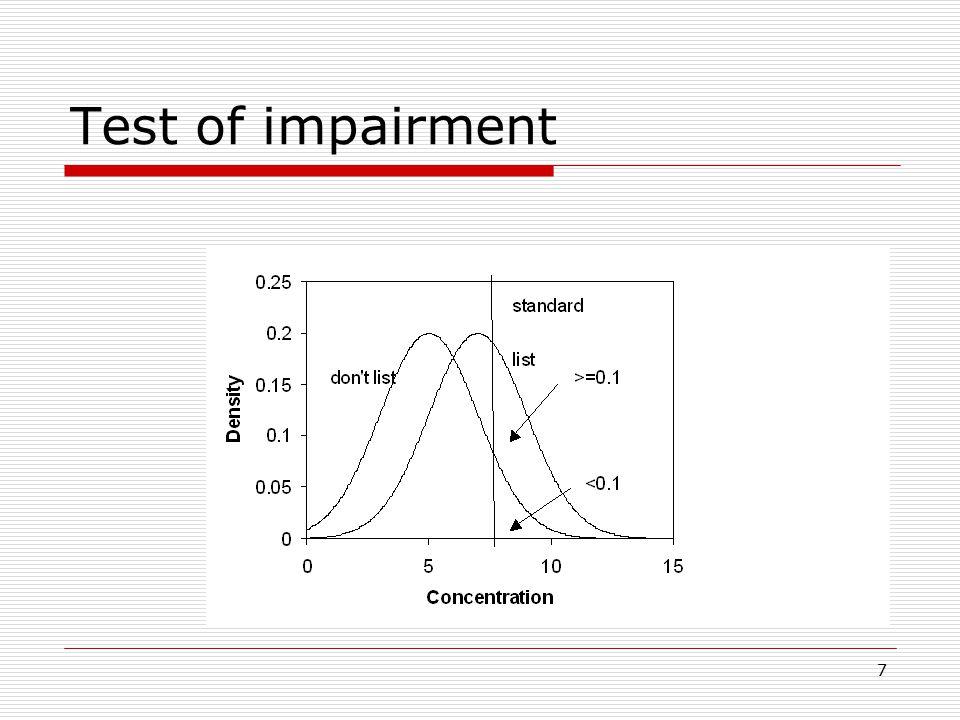 7 Test of impairment