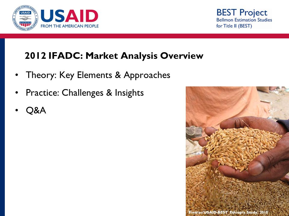 Theory: Key Elements & Approaches Practice: Challenges & Insights Q&A 2012 IFADC: Market Analysis Overview Fintrac/USAID-BEST Ethiopia Study, 2010