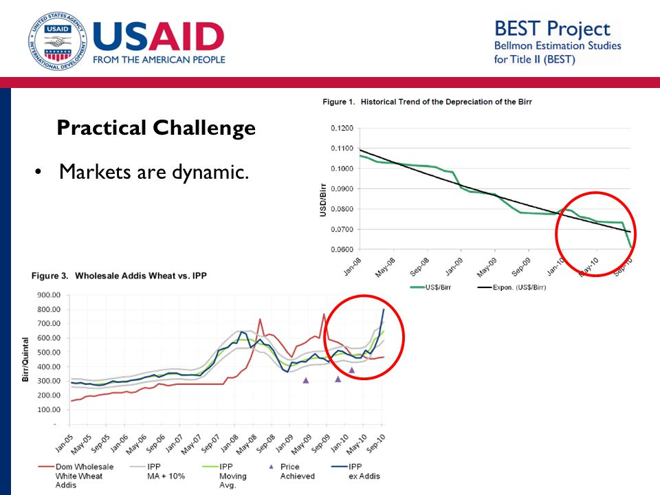 Practical Challenge Markets are dynamic.