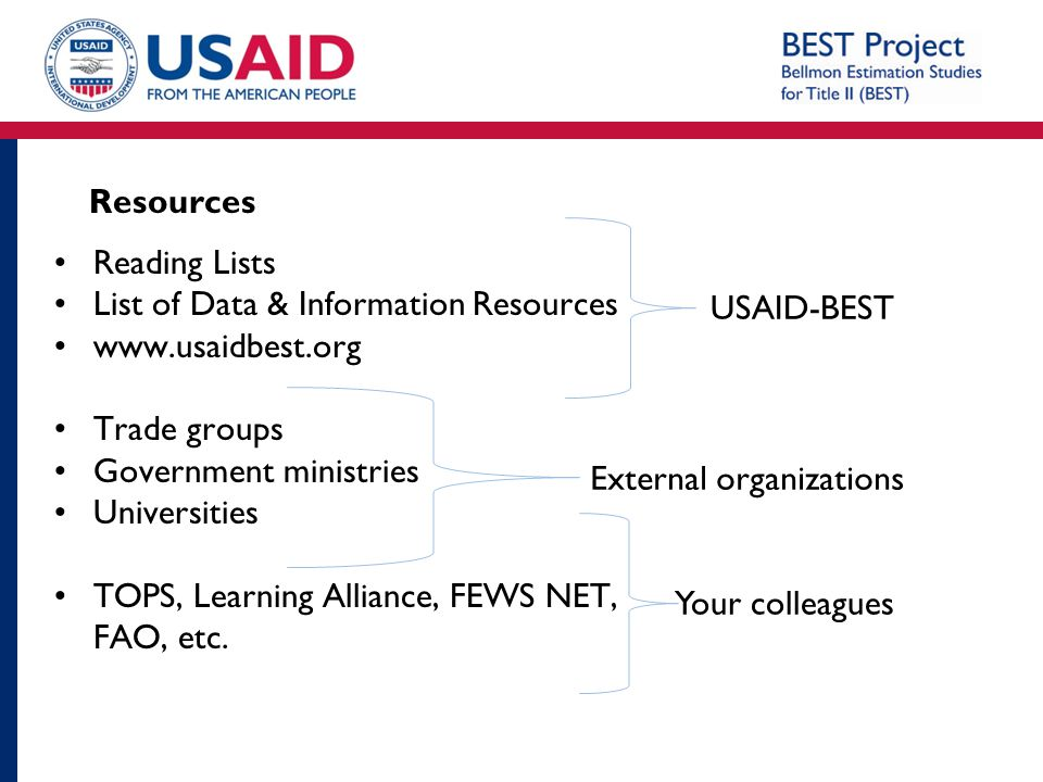 External organizations Reading Lists List of Data & Information Resources www.usaidbest.org Trade groups Government ministries Universities TOPS, Lear