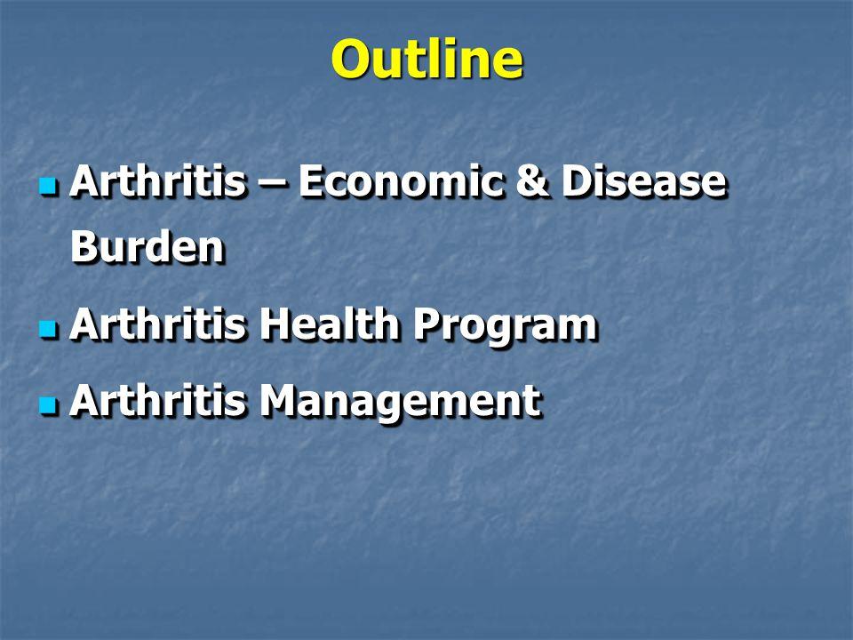 Outline Arthritis – Economic & Disease Burden Arthritis – Economic & Disease Burden Arthritis Health Program Arthritis Health Program Arthritis Manage